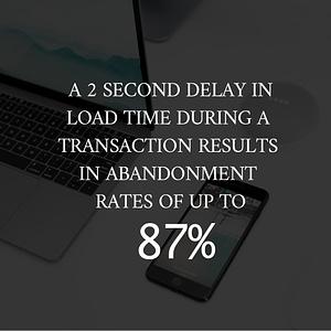 social media 2 second delay site speed